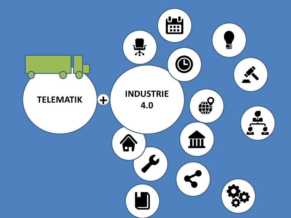Industrie4.0 & Telematik, (c) telematikwissen.de
