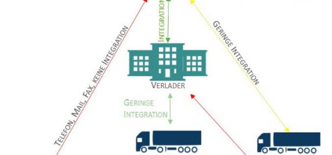 Offene Logistikplattform ergänzt Telematik