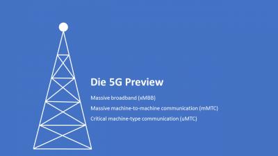 Die 5G Preview, (c) telematikwissen.de