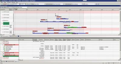 Visual Planner von Groeneveld ICT Solutions, (c) Groeneveld ICT Solutions