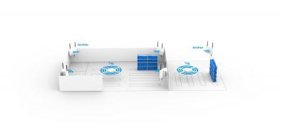 KINEXON Überblick, Mit freundlicher Unterstützung von (c) Kinexon Industries GmbH