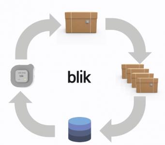 blik: Nutzungs-Szenario, Mit freundlicher Unterstützung von blik GmbH